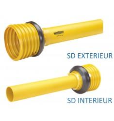 Demi Protecteur SD Série W