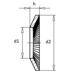 Rondelles de sécurité Schnorr Type S