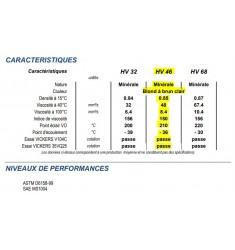 Huile hydraulique HV46 20L